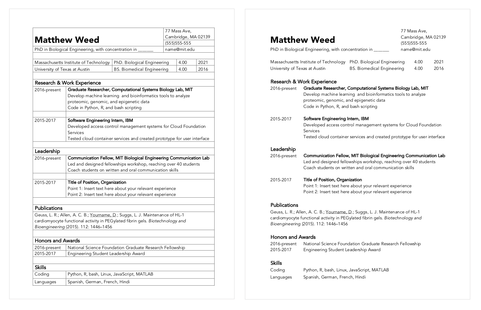 Resumes And Cvs In Word Excel And Latex Cv Resources
